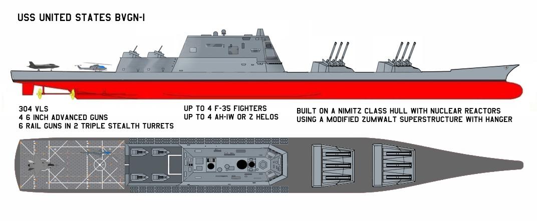 The Ship Model Forum • View topic - A Modern Battleship Modern Us Battleship Design